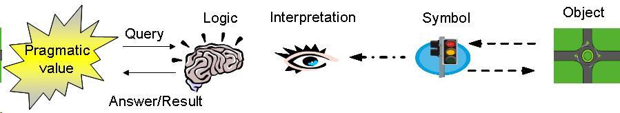 Symbolic Analysis Wikisual Prolog